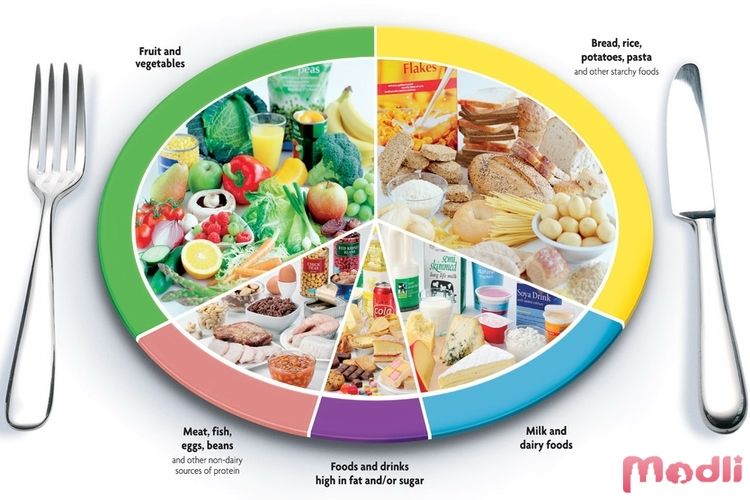Здоровье и долголетие в правильном питании